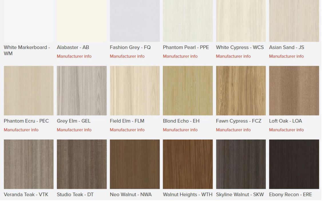 Laminate Top Finish Options